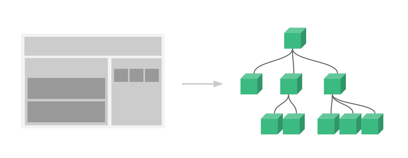 https://newimg.jspang.com/components.png